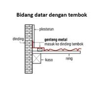 id-tehnik-pemasangan-4